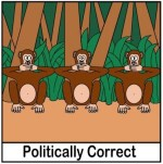 POLITICAL CORRECTNESS VS. MARKETING RESEARCH?